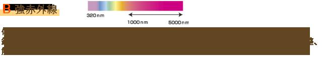 B 強紫外線